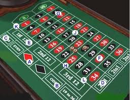 Gamers and Gamblers Support CCHS @ Casino Night – March 2