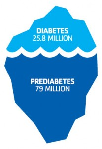 YMCA and WWD Partner for Diabetes Education