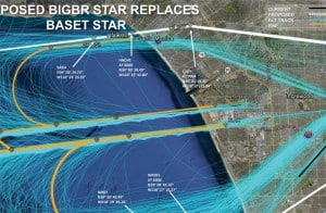 LAX_Proposed_Arrival_Procedures-East_Flow-3-730x479